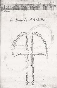 Ein Bourrée in der Tanznotation von Raoul Auger Feuillet, 1700